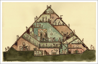 Pyramid House, scott c